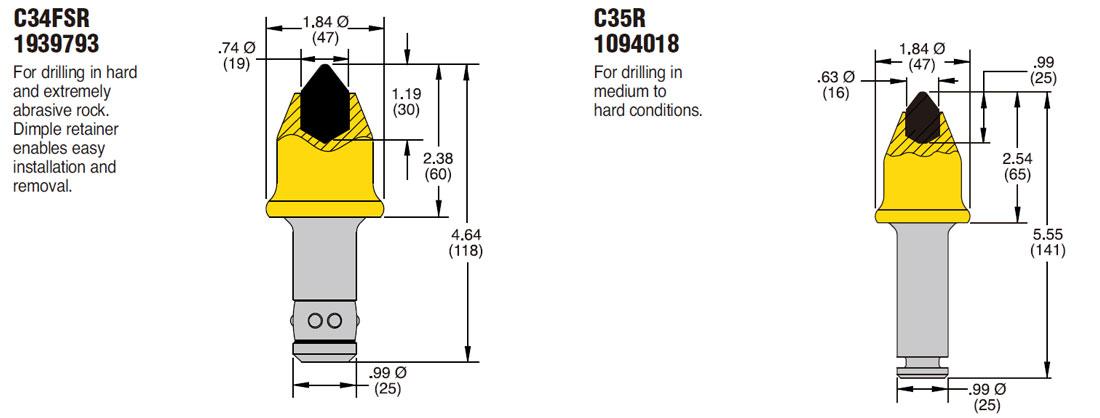 C34FSR Cutting Tools