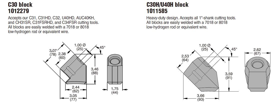 C31HD Cutting Tools